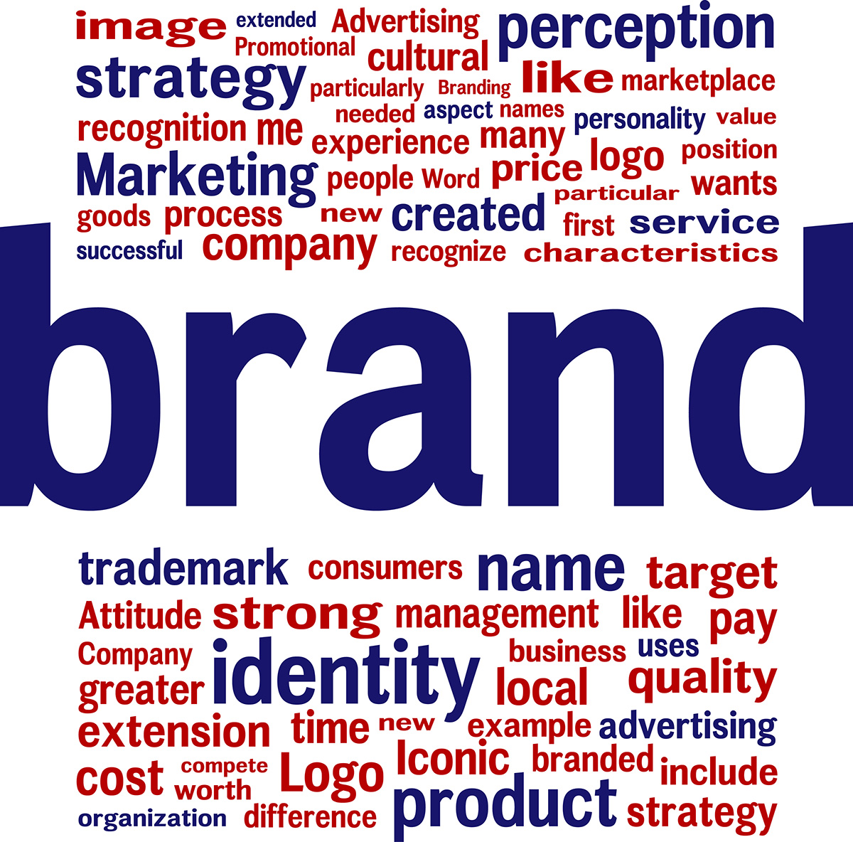 Marketing  BrandWordleSmall Mktg